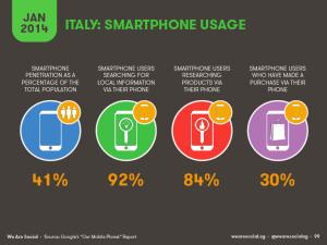 uso-smartphone-in-Italia-nel-2014
